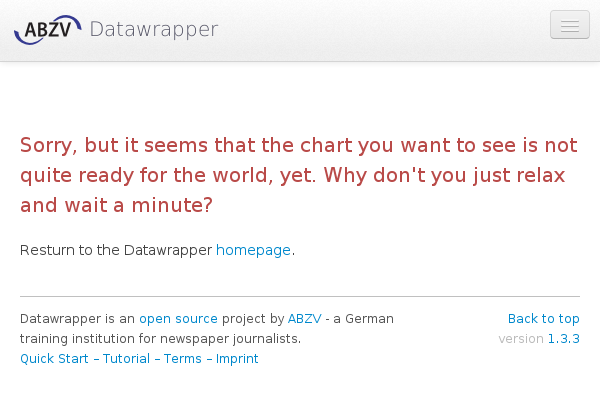 Please activate JavaScript to see the interactive chart.